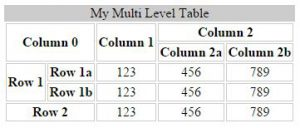 Export Hierarchical HTML Table