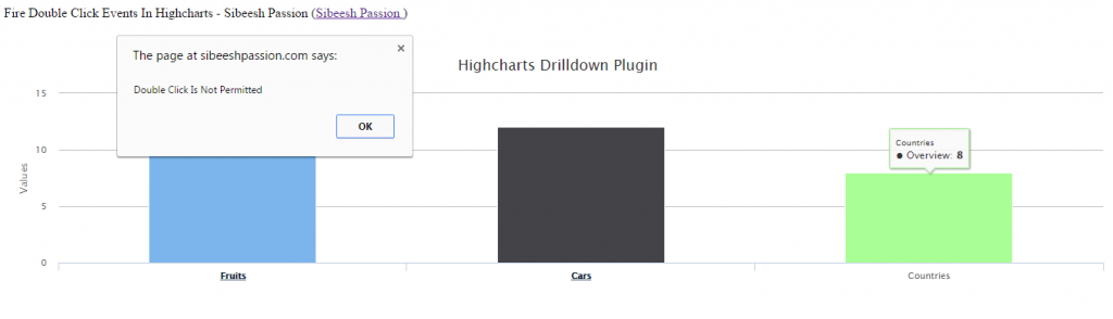 Fire Double Click Events In Highcharts