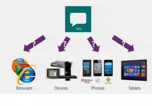 Why Web API