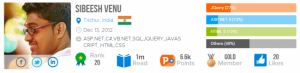 One Million Visitors In CSharp Corner