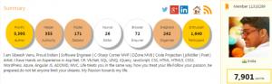 Code Project Profile