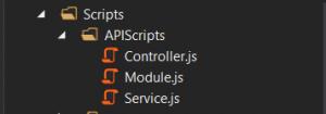 Angular JS Operation FIles