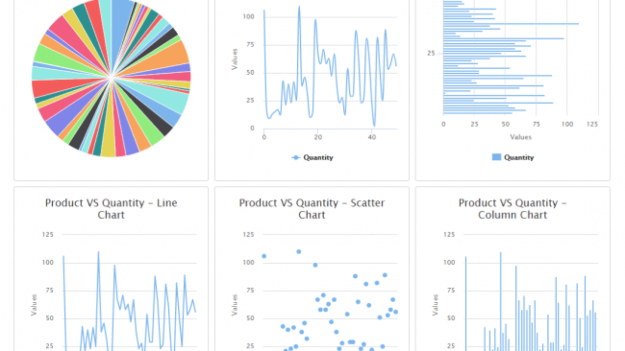 Highcharts Api