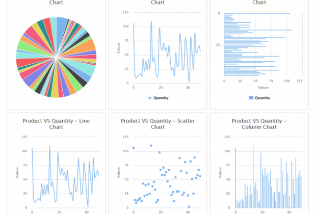Chart Widgets With Server Side Data In MVC Using Angular JS And Web API Output