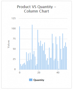 Column Chart In MVC With Angular JS And Web API
