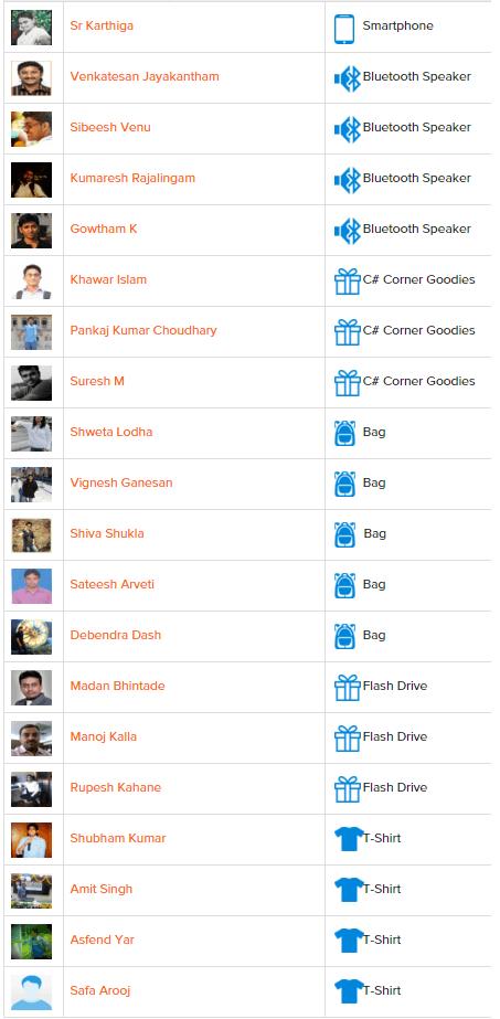 February 2016 Month Winners In C-Sharp Corner