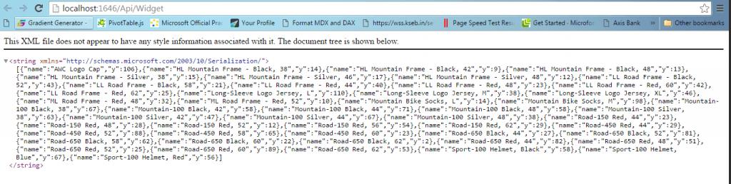 Web API Output