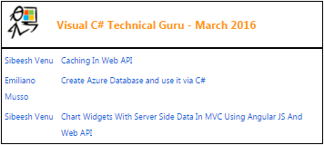 Visual C# Technical Guru March 2016
