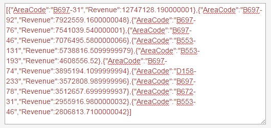 JSON in Textarea