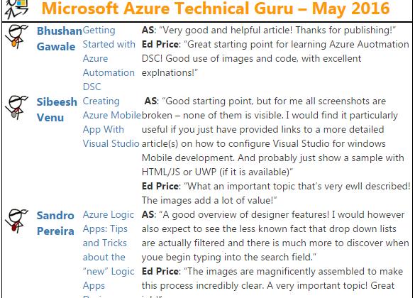 Microsoft Azure Technical Guru
