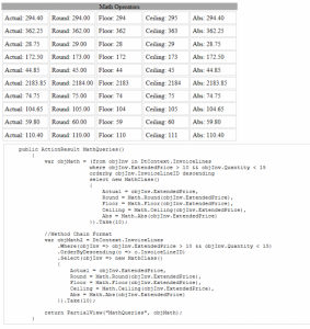 LINQ Basic to Advanced Math Queries